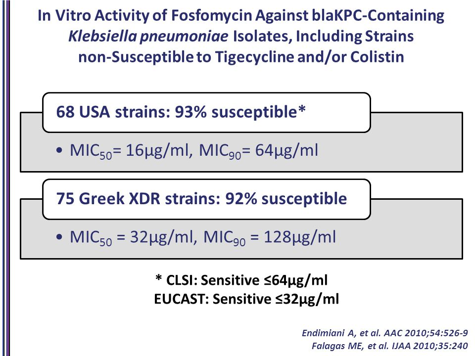 * CLSI: Sensitive ≤64μg/ml EUCAST: Sensitive ≤32μg/ml