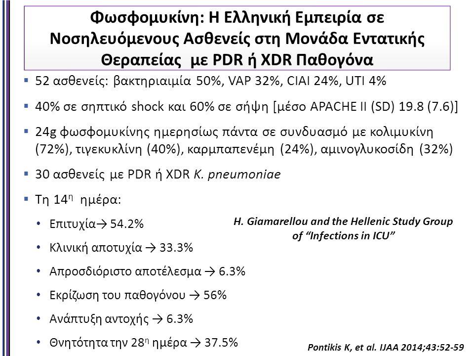 Φωσφομυκίνη: Η Ελληνική Εμπειρία σε Νοσηλευόμενους Ασθενείς στη Μονάδα Εντατικής Θεραπείας με PDR ή XDR Παθογόνα