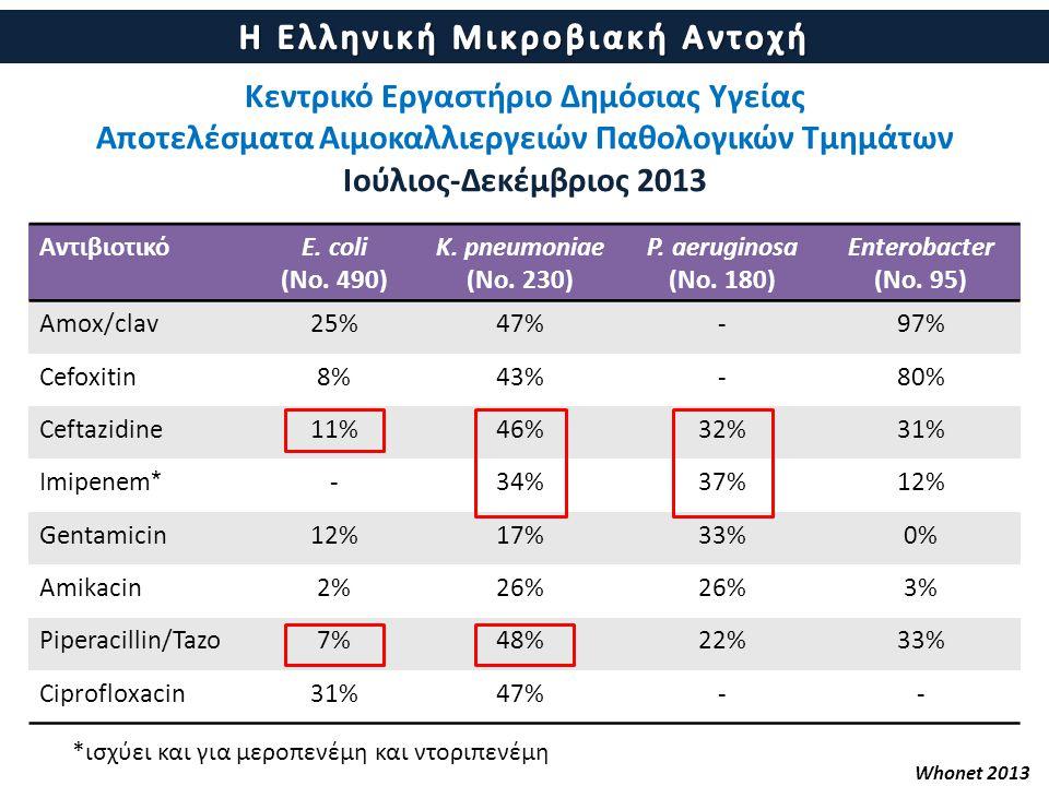 Η Ελληνική Μικροβιακή Αντοχή