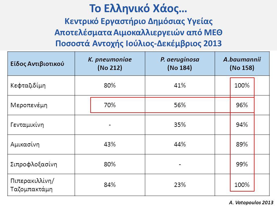 Το Ελληνικό Χάος… Κεντρικό Εργαστήριο Δημόσιας Υγείας