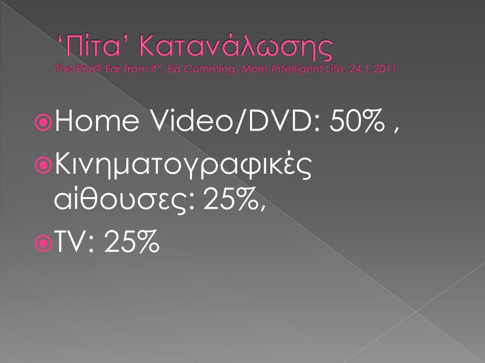 Kινηματογραφικές αίθουσες: 25%, ΤV: 25%