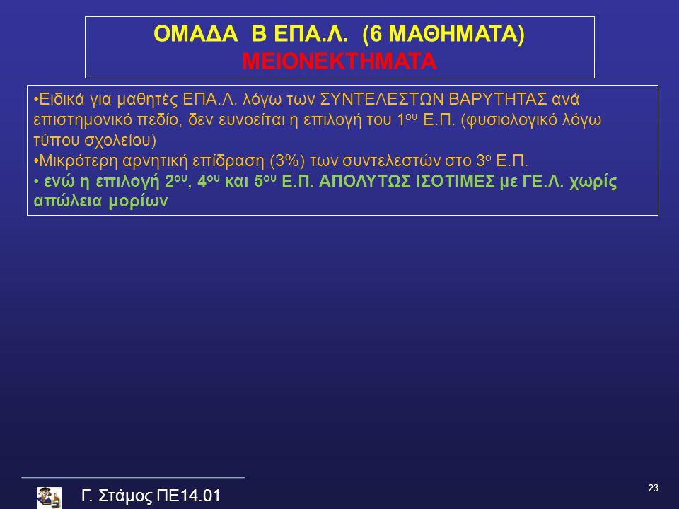 ΟΜΑΔΑ Β ΕΠΑ.Λ. (6 ΜΑΘΗΜΑΤΑ) ΜΕΙΟΝΕΚΤΗΜΑΤΑ