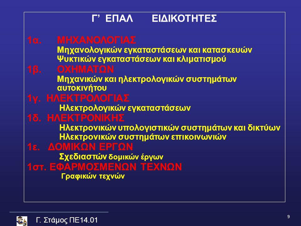 1στ. ΕΦΑΡΜΟΣΜΕΝΩΝ ΤΕΧΝΩΝ