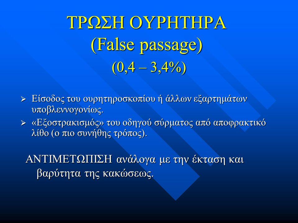 ΤΡΩΣΗ ΟΥΡΗΤΗΡΑ (False passage) (0,4 – 3,4%)