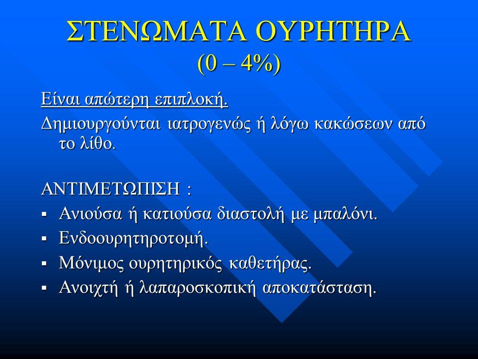 ΣΤΕΝΩΜΑΤΑ ΟΥΡΗΤΗΡΑ (0 – 4%)