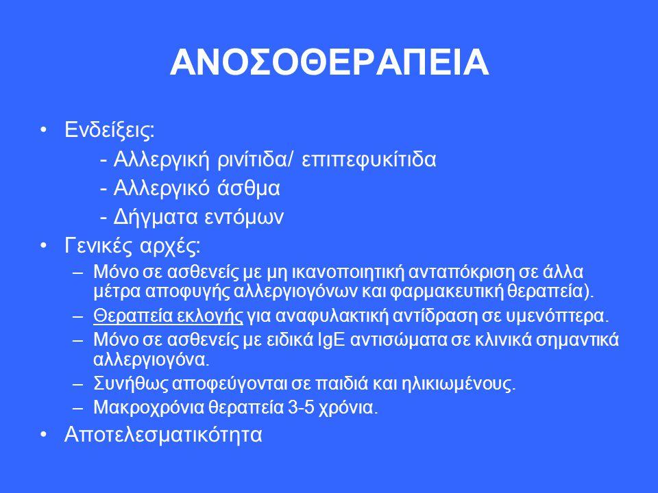 ΑΝΟΣΟΘΕΡΑΠΕΙΑ Ενδείξεις: - Αλλεργική ρινίτιδα/ επιπεφυκίτιδα