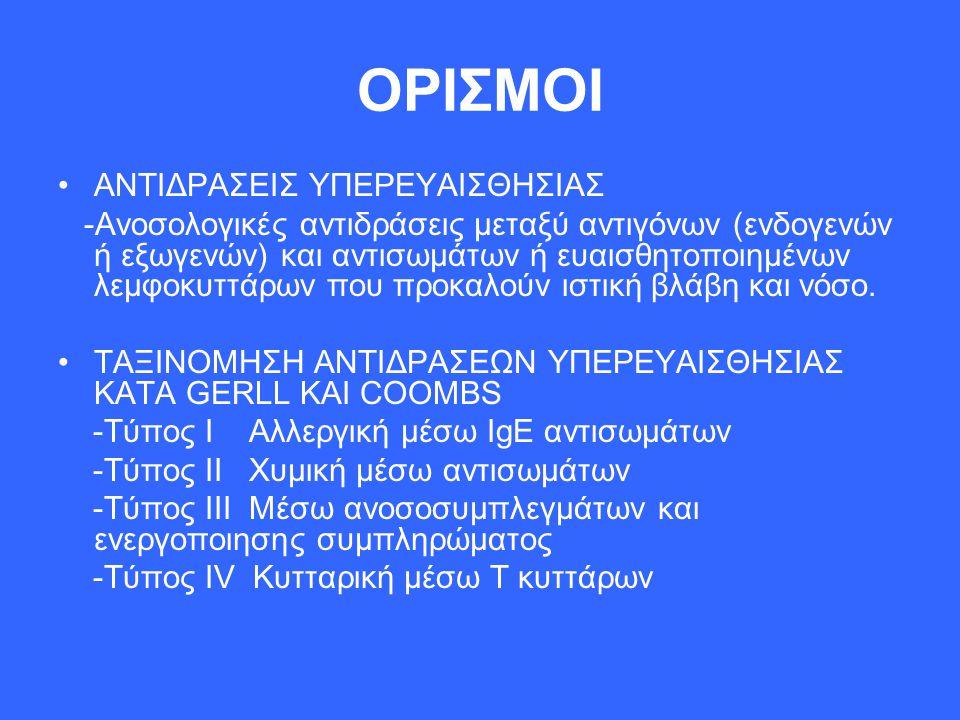 ΟΡΙΣΜΟΙ ΑΝΤΙΔΡΑΣΕΙΣ ΥΠΕΡΕΥΑΙΣΘΗΣΙΑΣ