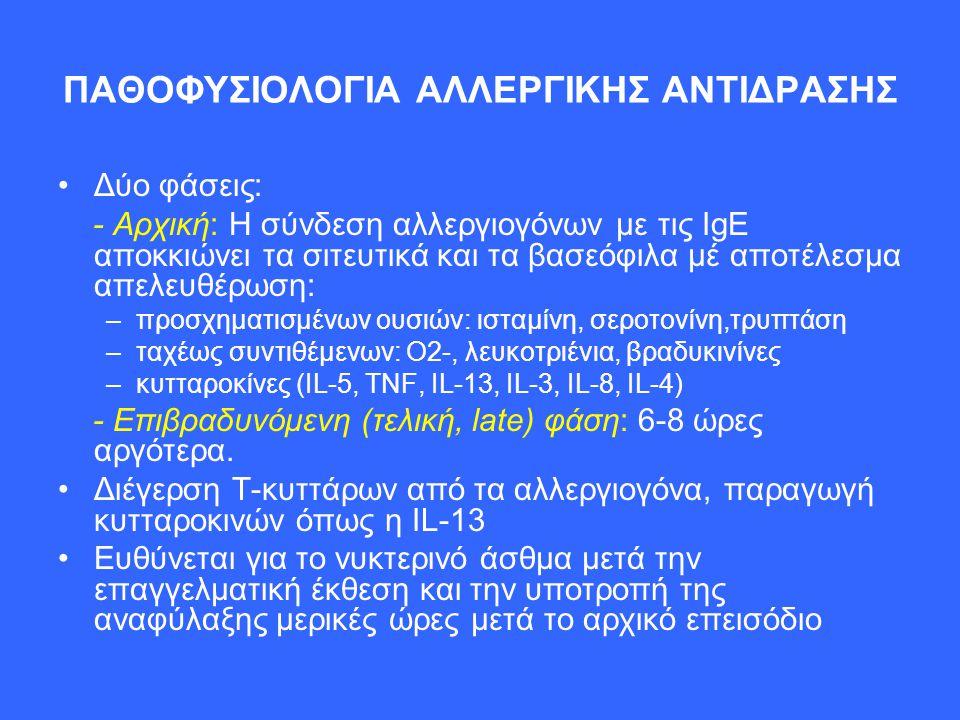 ΠΑΘΟΦΥΣΙΟΛΟΓΙΑ ΑΛΛΕΡΓΙΚΗΣ ΑΝΤΙΔΡΑΣΗΣ