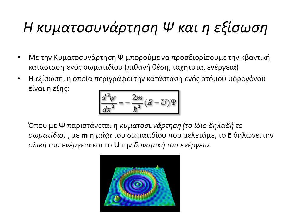 Η κυματοσυνάρτηση Ψ και η εξίσωση