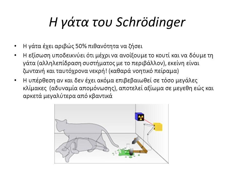 Η γάτα του Schrödinger Η γάτα έχει αριβώς 50% πιθανότητα να ζήσει