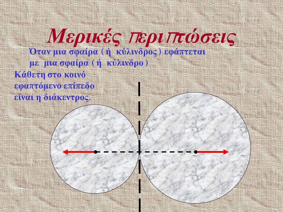 Μερικές περιπτώσεις Όταν μια σφαίρα ( ή κύλινδρος ) εφάπτεται με μια σφαίρα ( ή κύλινδρο )