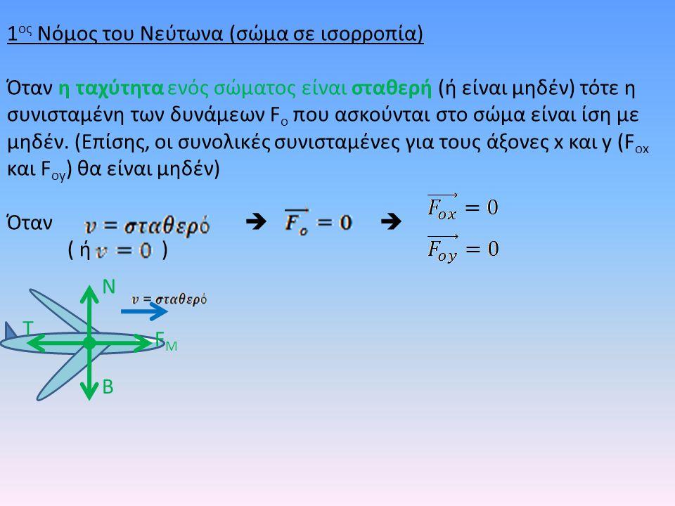 1ος Νόμος του Νεύτωνα (σώμα σε ισορροπία)