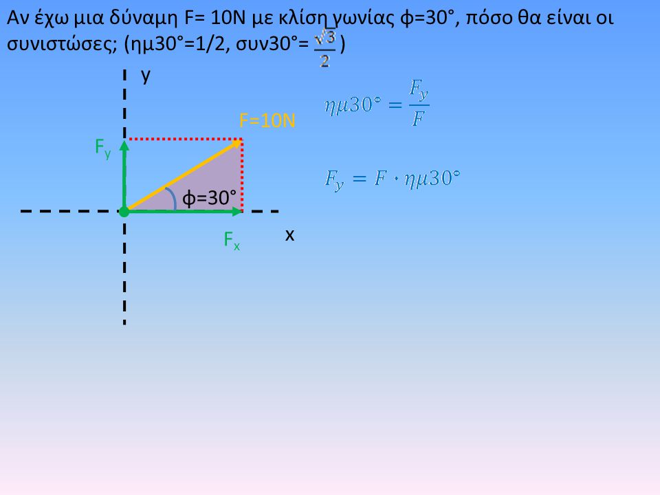Αν έχω μια δύναμη F= 10Ν με κλίση γωνίας φ=30°, πόσο θα είναι οι συνιστώσες; (ημ30°=1/2, συν30°= )