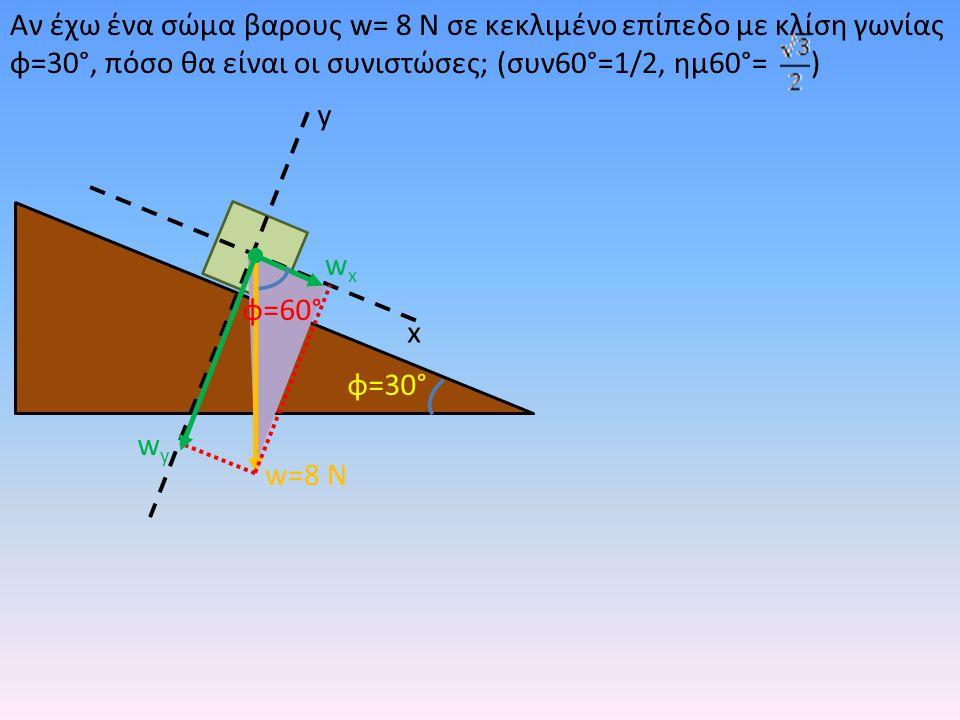 Αν έχω ένα σώμα βαρους w= 8 Ν σε κεκλιμένο επίπεδο με κλίση γωνίας φ=30°, πόσο θα είναι οι συνιστώσες; (συν60°=1/2, ημ60°= )