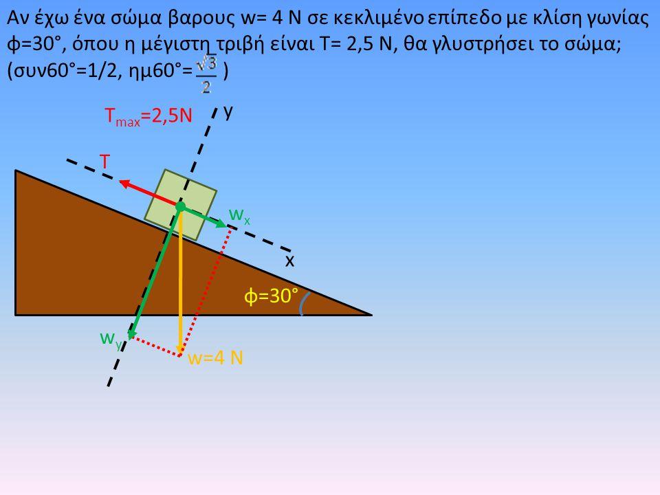 Αν έχω ένα σώμα βαρους w= 4 Ν σε κεκλιμένο επίπεδο με κλίση γωνίας φ=30°, όπου η μέγιστη τριβή είναι Τ= 2,5 Ν, θα γλυστρήσει το σώμα; (συν60°=1/2, ημ60°= )