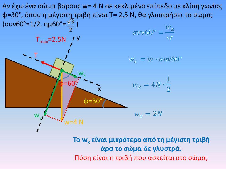 Το wx είναι μικρότερο από τη μέγιστη τριβή άρα το σώμα δε γλυστρά.