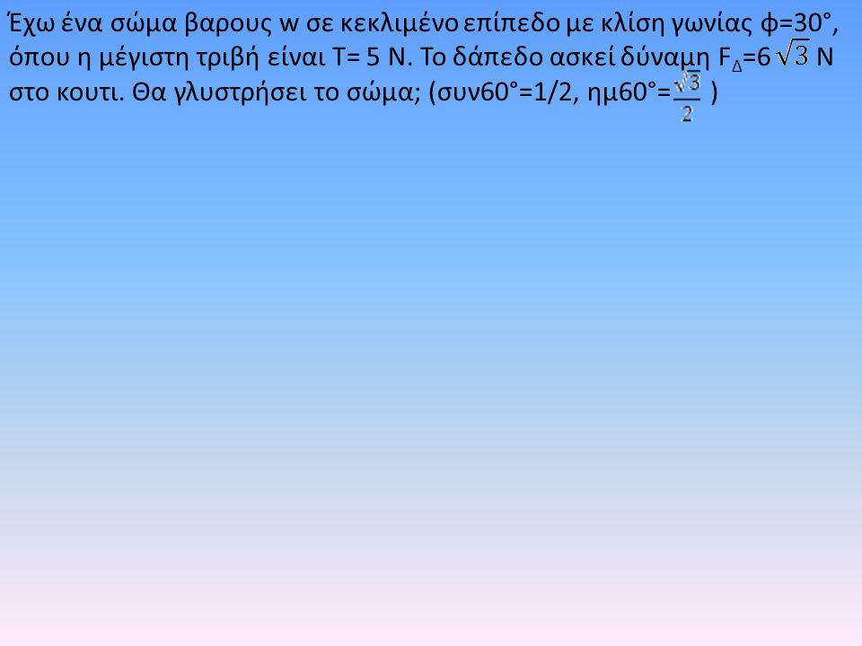 Έχω ένα σώμα βαρους w σε κεκλιμένο επίπεδο με κλίση γωνίας φ=30°, όπου η μέγιστη τριβή είναι Τ= 5 Ν. Το δάπεδο ασκεί δύναμη FΔ=6 Ν στο κουτι. Θα γλυστρήσει το σώμα; (συν60°=1/2, ημ60°= )