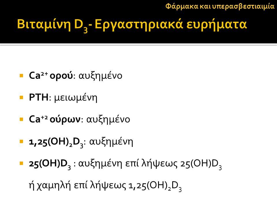 Βιταμίνη D3- Εργαστηριακά ευρήματα