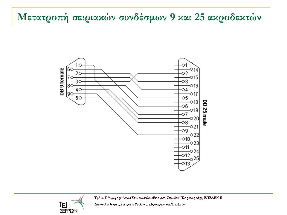 Μετατροπή σειριακών συνδέσμων 9 και 25 ακροδεκτών
