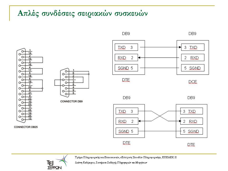 Απλές συνδέσεις σειριακών συσκευών