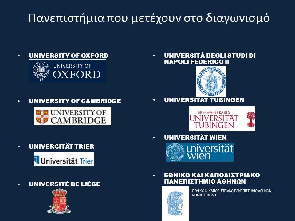 Πανεπιστήμια που μετέχουν στο διαγωνισμό