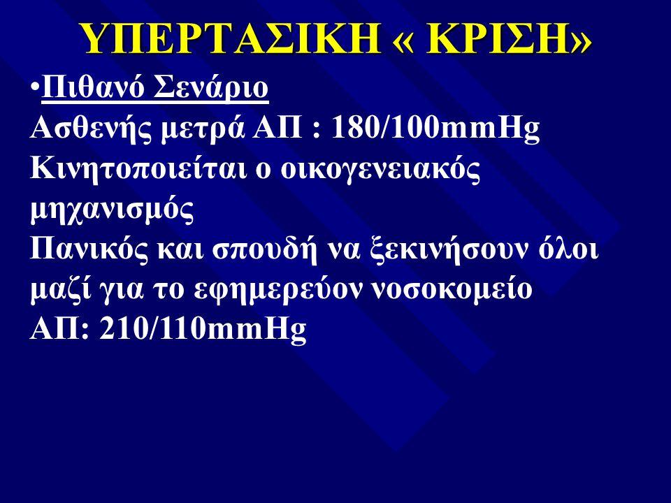 ΥΠΕΡΤΑΣΙΚΗ « ΚΡΙΣΗ» Πιθανό Σενάριο Ασθενής μετρά ΑΠ : 180/100mmHg