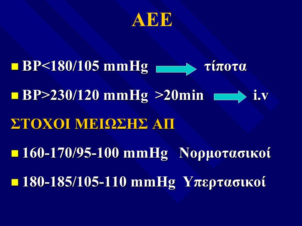 ΑΕΕ BP<180/105 mmHg τίποτα BP>230/120 mmHg >20min i.v