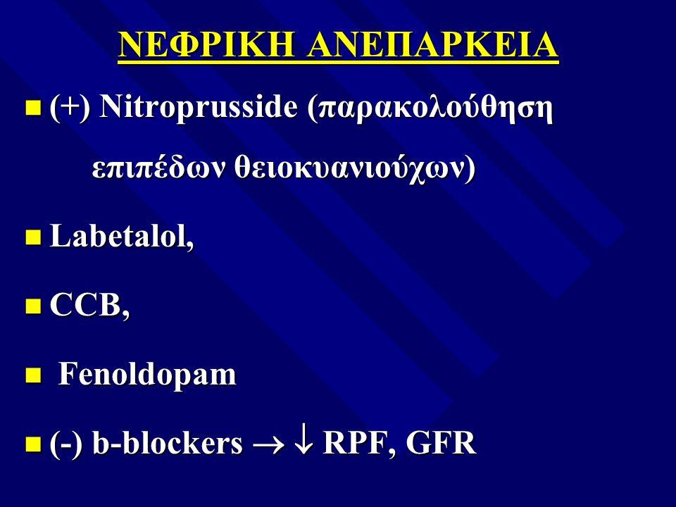 ΝΕΦΡΙΚΗ ΑΝΕΠΑΡΚΕΙΑ (+) Nitroprusside (παρακολούθηση επιπέδων θειοκυανιούχων) Labetalol, CCB,