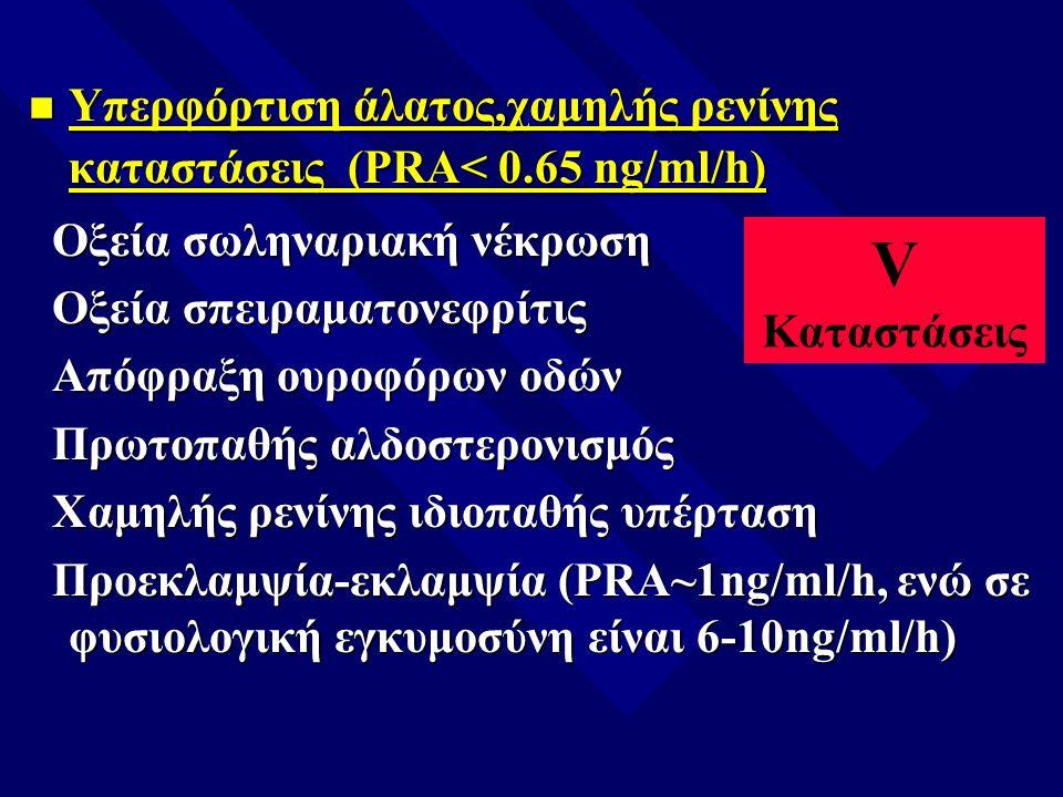 Υπερφόρτιση άλατος,χαμηλής ρενίνης καταστάσεις (PRA< 0.65 ng/ml/h)