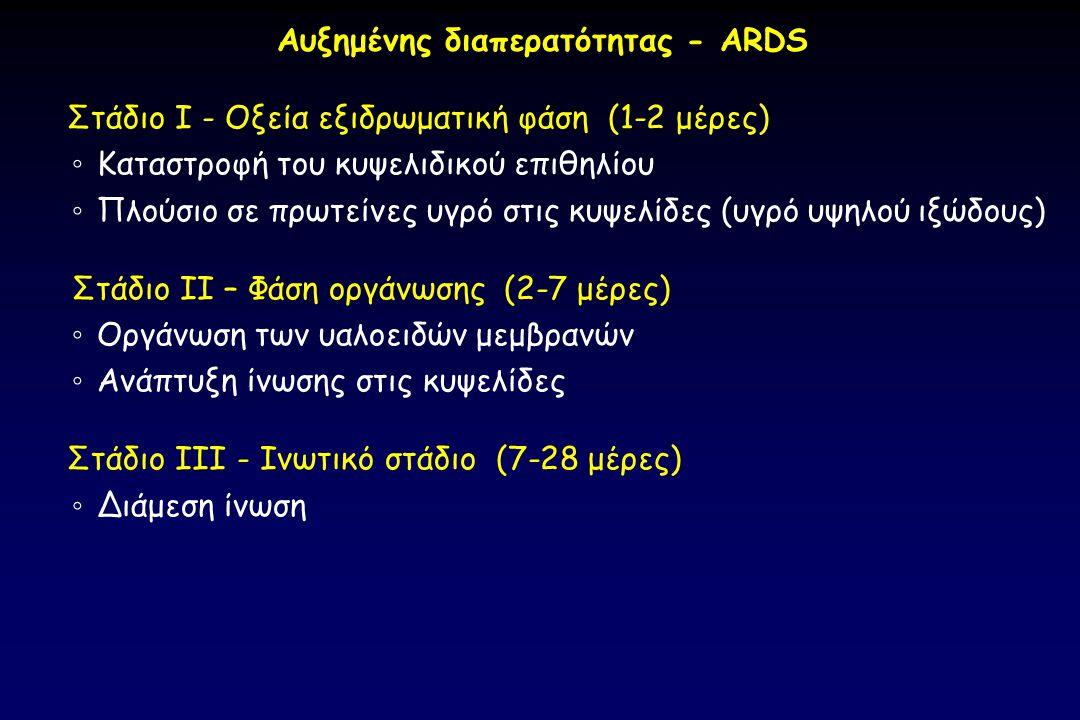 Αυξημένης διαπερατότητας - ARDS