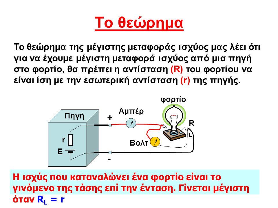 Το θεώρημα