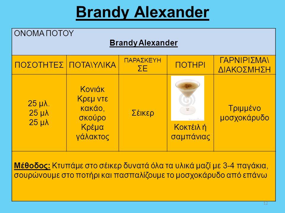 Brandy Alexander ΟΝΟΜΑ ΠΟΤΟΥ Brandy Alexander ΠΟΣΟΤΗΤΕΣ ΠΟΤΑ\ΥΛΙΚΑ ΣΕ