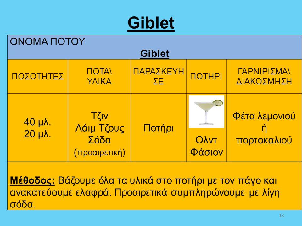 Giblet ΟΝΟΜΑ ΠΟΤΟΥ Giblet 40 μλ. 20 μλ. Τζιν Λάιμ Τζους