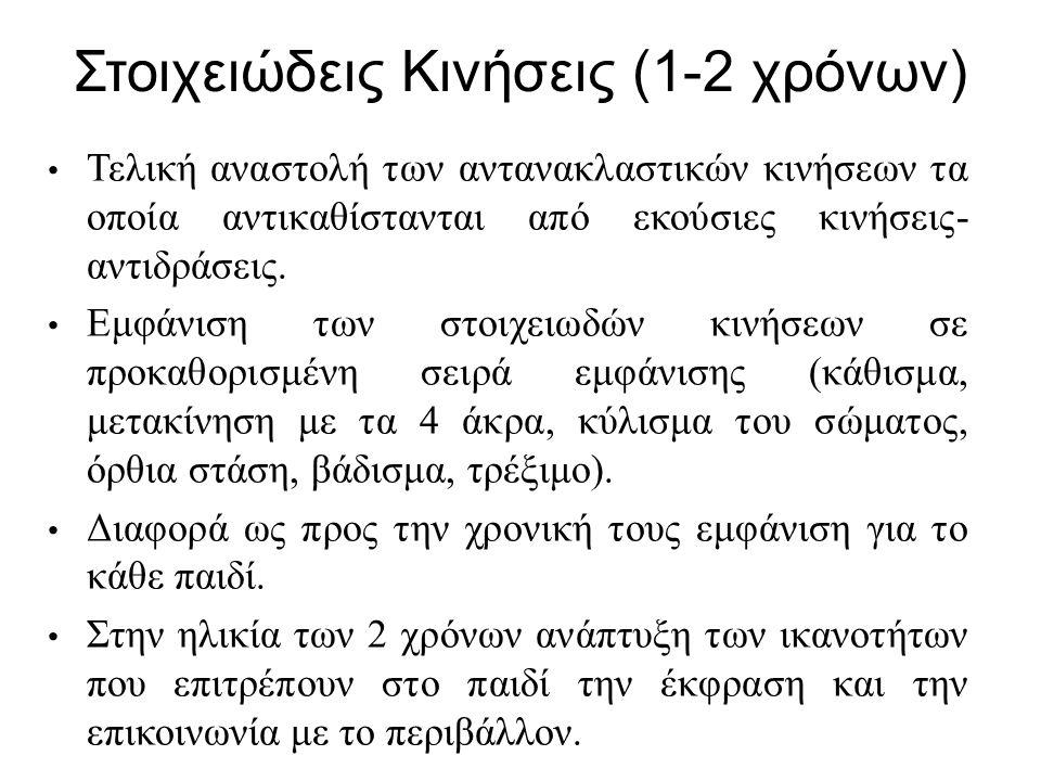 Στοιχειώδεις Κινήσεις (1-2 χρόνων)