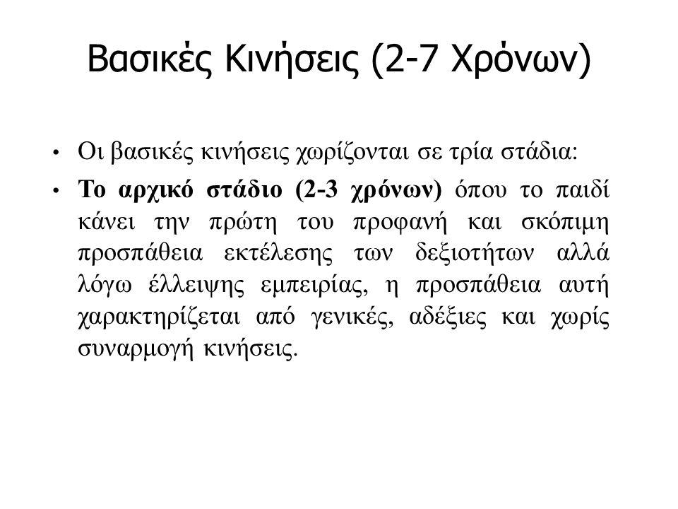 Βασικές Κινήσεις (2-7 Χρόνων)