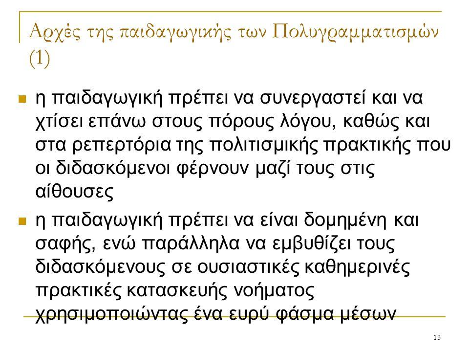 Αρχές της παιδαγωγικής των Πολυγραμματισμών (1)