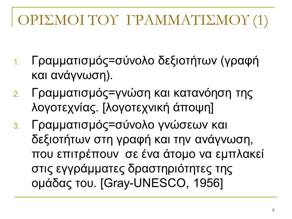 ΟΡΙΣΜΟΙ ΤΟΥ ΓΡΑΜΜΑΤΙΣΜΟΥ (1)