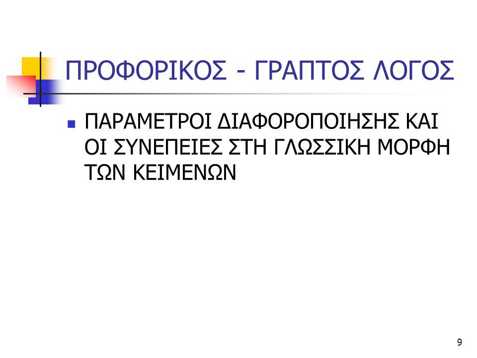 ΠΡΟΦΟΡΙΚΟΣ - ΓΡΑΠΤΟΣ ΛΟΓΟΣ