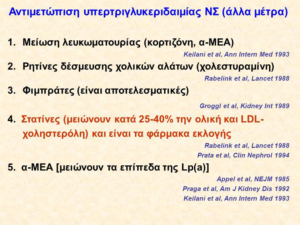 Αντιμετώπιση υπερτριγλυκεριδαιμίας ΝΣ (άλλα μέτρα)