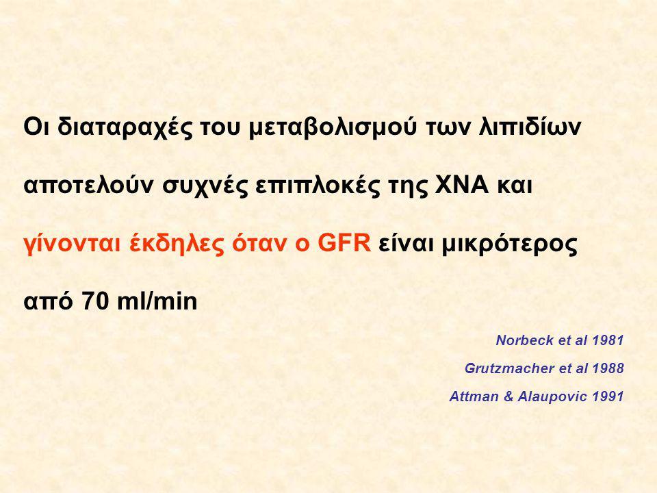 Οι διαταραχές του μεταβολισμού των λιπιδίων αποτελούν συχνές επιπλοκές της ΧΝΑ και γίνονται έκδηλες όταν ο GFR είναι μικρότερος από 70 ml/min