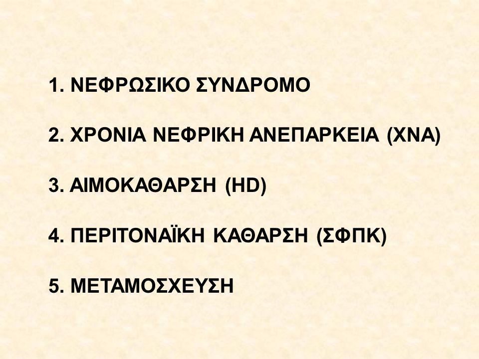 1. ΝΕΦΡΩΣΙΚΟ ΣΥΝΔΡΟΜΟ 2. ΧΡΟΝΙΑ ΝΕΦΡΙΚΗ ΑΝΕΠΑΡΚΕΙΑ (ΧΝΑ) 3. ΑΙΜΟΚΑΘΑΡΣΗ (HD) 4. ΠΕΡΙΤΟΝΑΪΚΗ ΚΑΘΑΡΣΗ (ΣΦΠΚ)