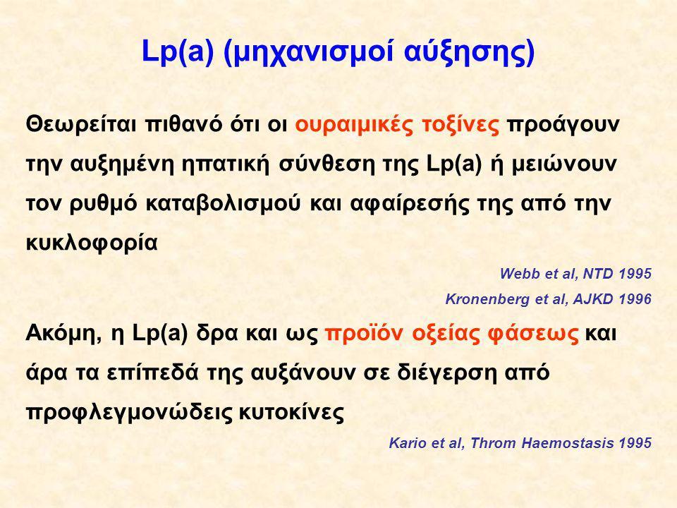 Lp(a) (μηχανισμοί αύξησης)