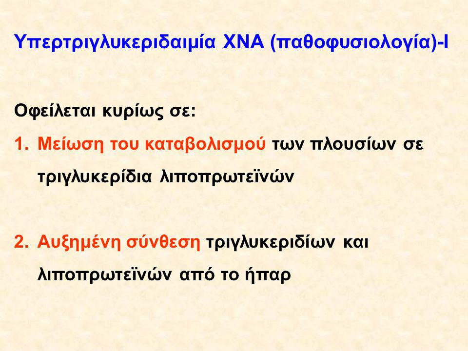 Υπερτριγλυκεριδαιμία ΧΝΑ (παθοφυσιολογία)-I
