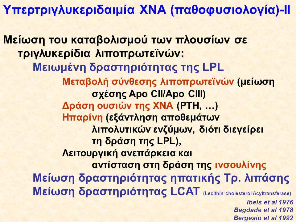 Υπερτριγλυκεριδαιμία ΧΝΑ (παθοφυσιολογία)-II
