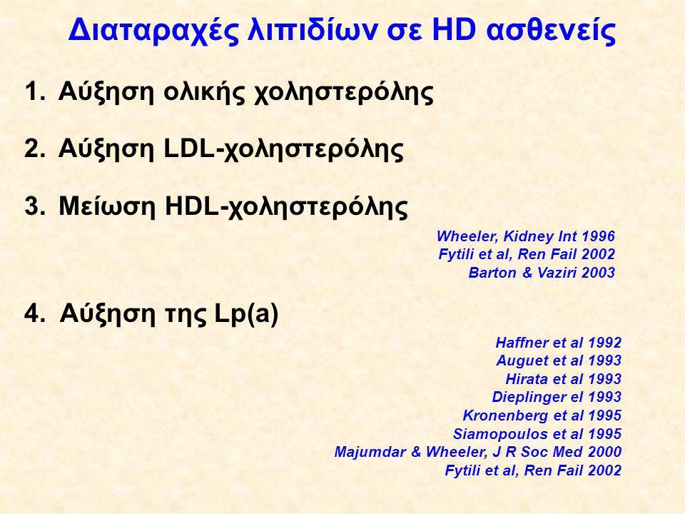 Διαταραχές λιπιδίων σε HD ασθενείς