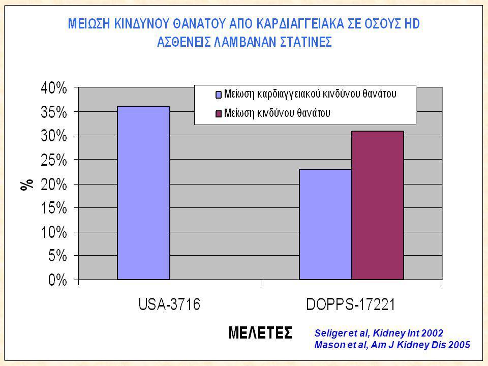 Seliger et al, Kidney Int 2002