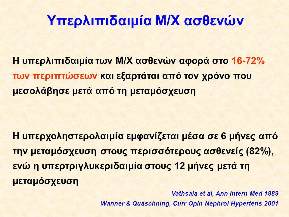 Υπερλιπιδαιμία M/X ασθενών