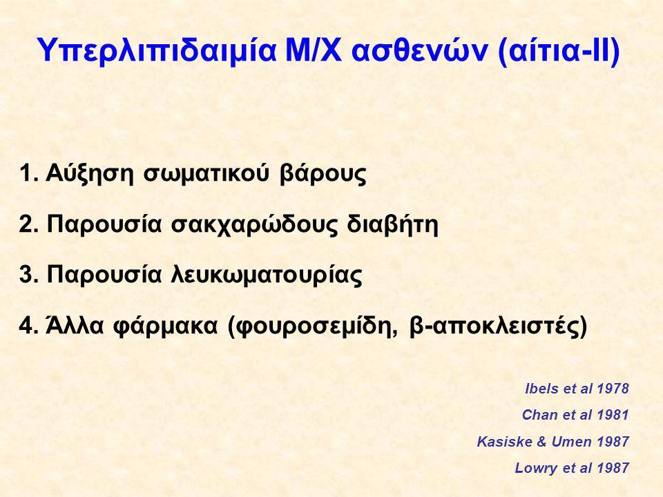 Υπερλιπιδαιμία Μ/Χ ασθενών (αίτια-ΙΙ)