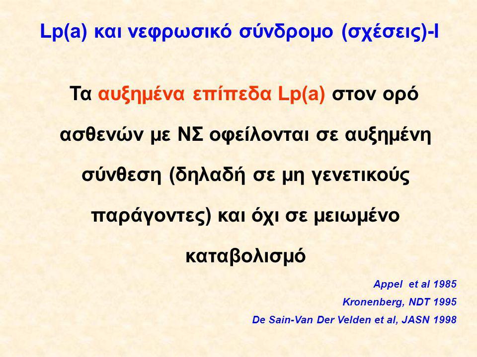 Lp(a) και νεφρωσικό σύνδρομο (σχέσεις)-I