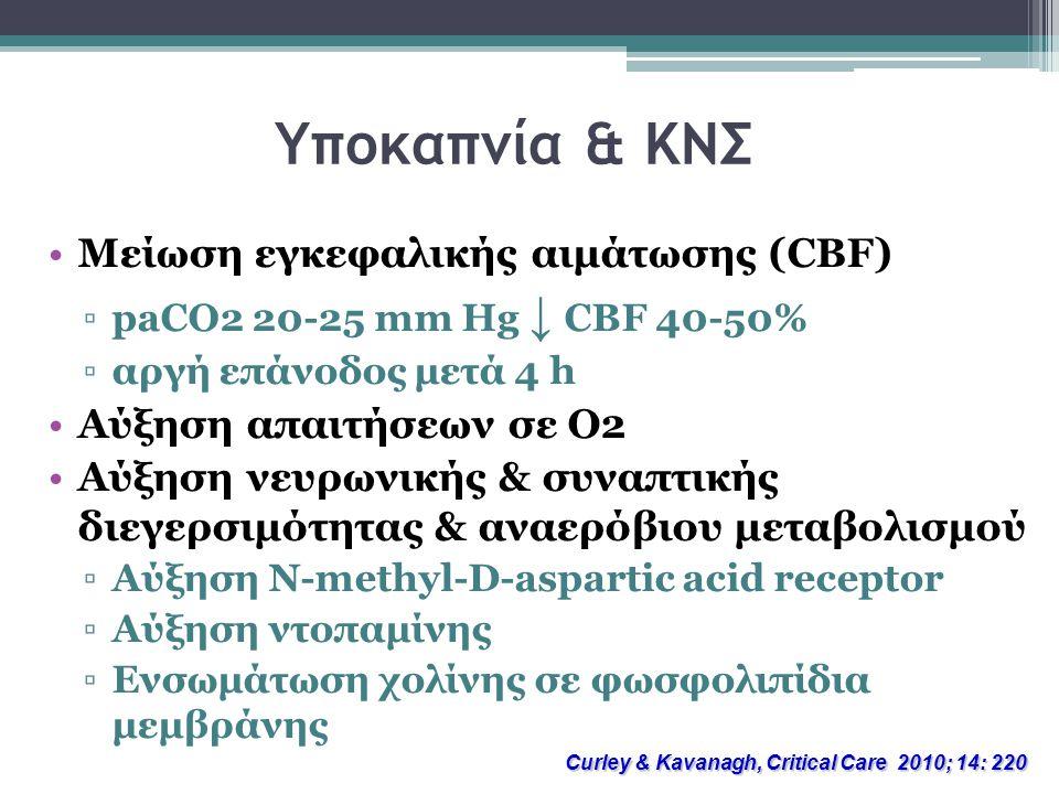 Υποκαπνία & ΚΝΣ Μείωση εγκεφαλικής αιμάτωσης (CBF)